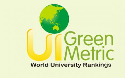 Resultados UVa en UI GREENMETRIC 2019