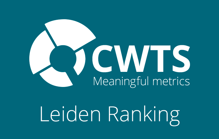 Resultados UVa en CWTS 2020