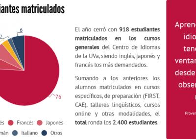 Cursos de idiomas 2016-17
